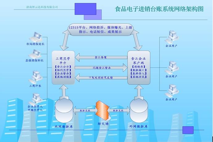 工商行政管理局食品安全电子监管系统